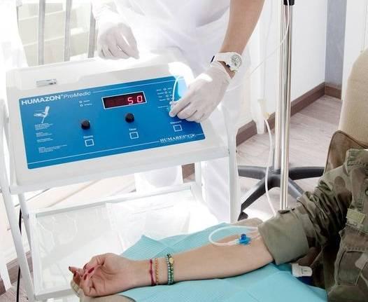 Tratamiento Covid Coronavirus Medellin